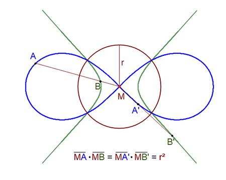 Lemniskate Hyperbel.jpg